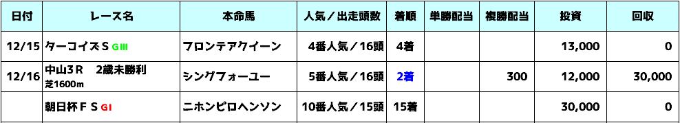 f:id:yu-ichi211:20181217191920p:plain