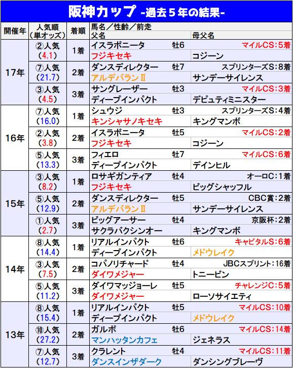 f:id:yu-ichi211:20181222041541p:plain