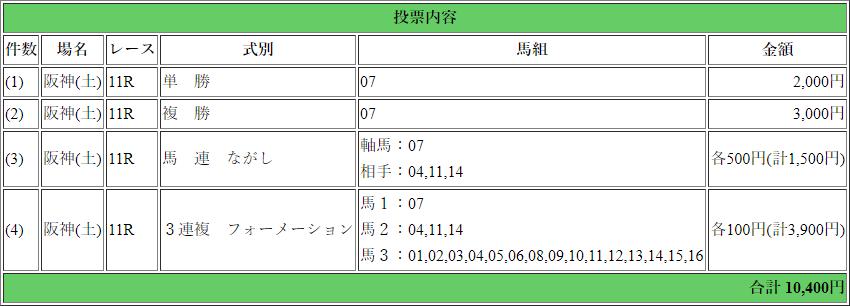 f:id:yu-ichi211:20181222041910p:plain