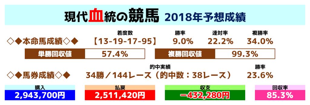 f:id:yu-ichi211:20190101210723p:plain