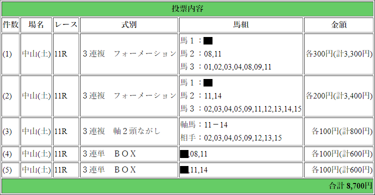 f:id:yu-ichi211:20190105040227p:plain