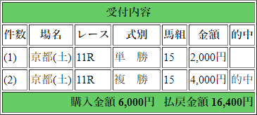 f:id:yu-ichi211:20190106050917p:plain