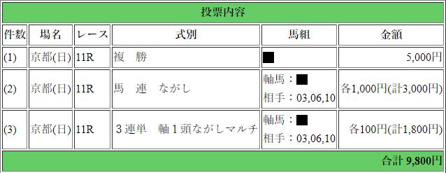 f:id:yu-ichi211:20190106051950p:plain