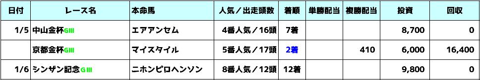f:id:yu-ichi211:20190107221942p:plain