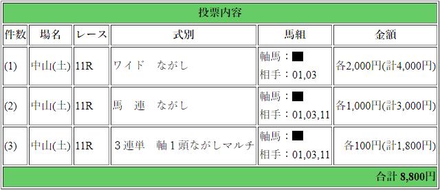 f:id:yu-ichi211:20190112064201p:plain