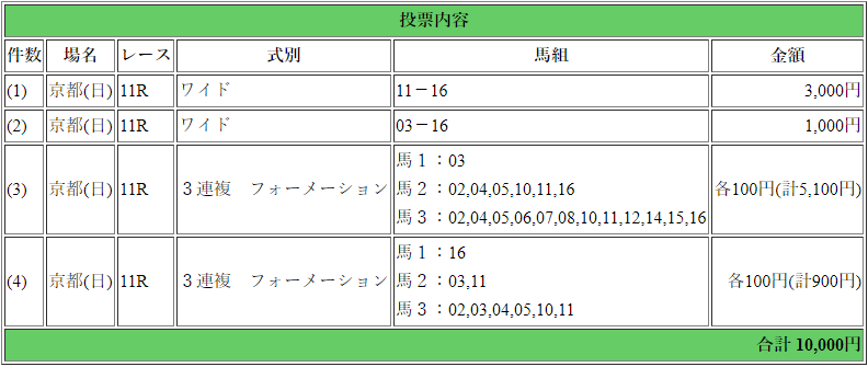 f:id:yu-ichi211:20190113062024p:plain