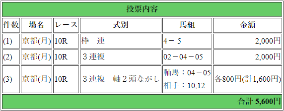f:id:yu-ichi211:20190114075446p:plain