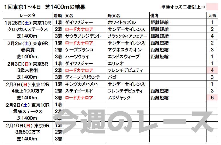 f:id:yu-ichi211:20190207004909p:plain