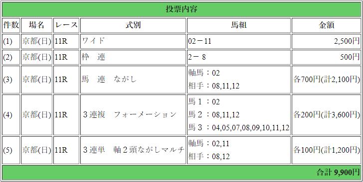 f:id:yu-ichi211:20190210051637p:plain