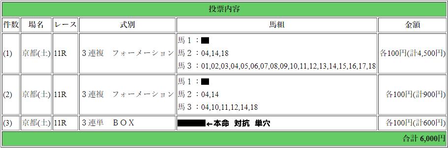 f:id:yu-ichi211:20190216070439p:plain