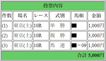 f:id:yu-ichi211:20190216070642p:plain