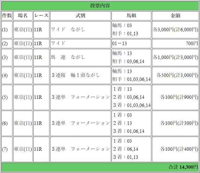 f:id:yu-ichi211:20190217070705p:plain