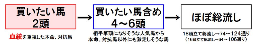 f:id:yu-ichi211:20190223022321p:plain
