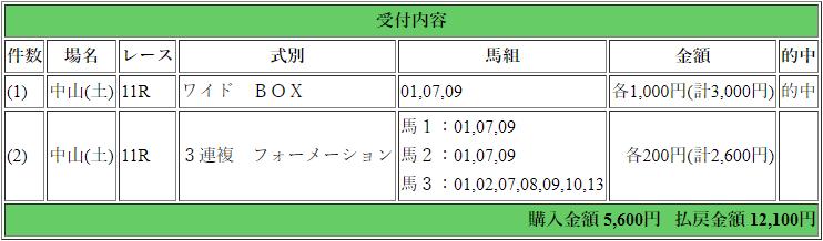 f:id:yu-ichi211:20190310091806p:plain