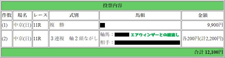 f:id:yu-ichi211:20190310092505p:plain