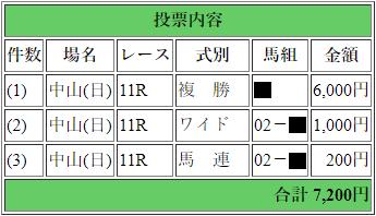 f:id:yu-ichi211:20190317040730p:plain