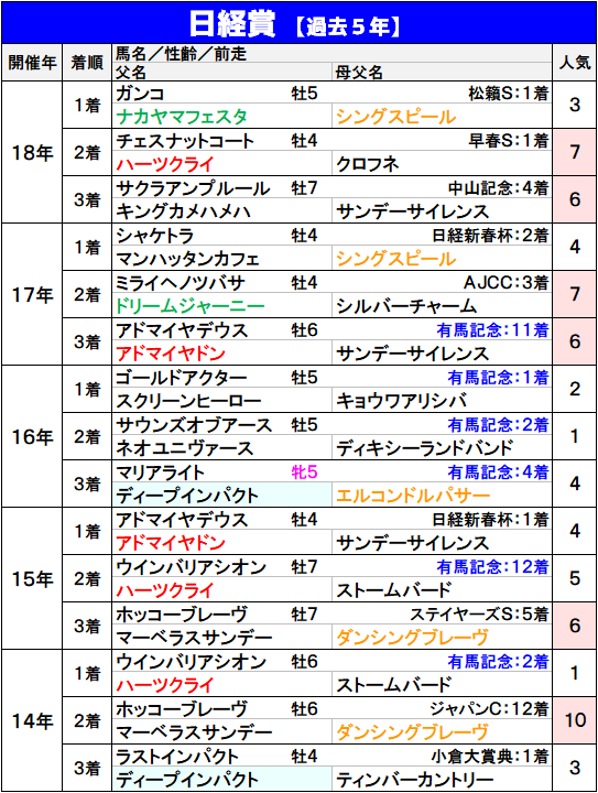 f:id:yu-ichi211:20190322215412p:plain