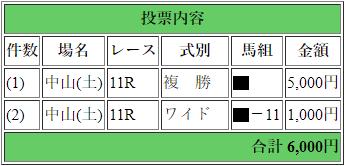 f:id:yu-ichi211:20190322215858p:plain