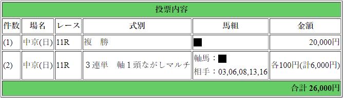 f:id:yu-ichi211:20190324024328p:plain