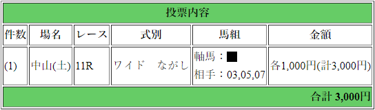f:id:yu-ichi211:20190406031923p:plain