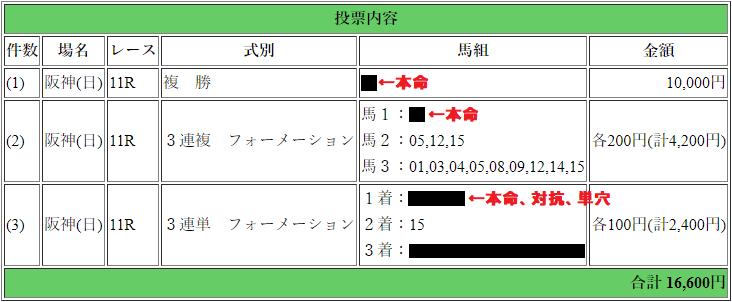 f:id:yu-ichi211:20190407002034p:plain