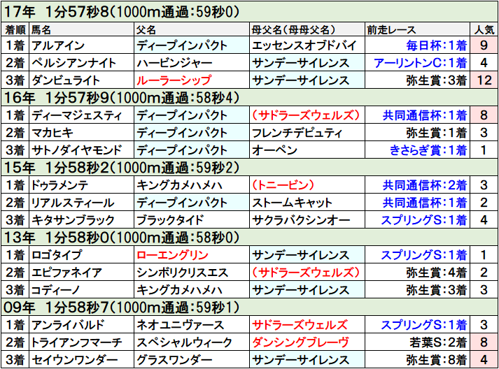 f:id:yu-ichi211:20190413133701p:plain