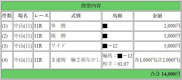 f:id:yu-ichi211:20190414030853p:plain