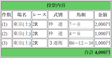 f:id:yu-ichi211:20190420093115p:plain