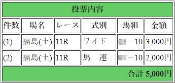 f:id:yu-ichi211:20190420093734p:plain