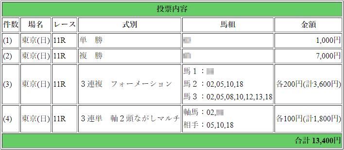 f:id:yu-ichi211:20190421081244p:plain