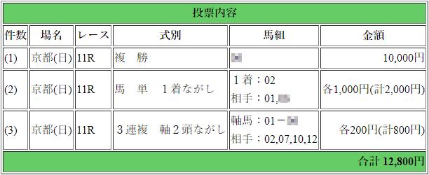f:id:yu-ichi211:20190428043118p:plain