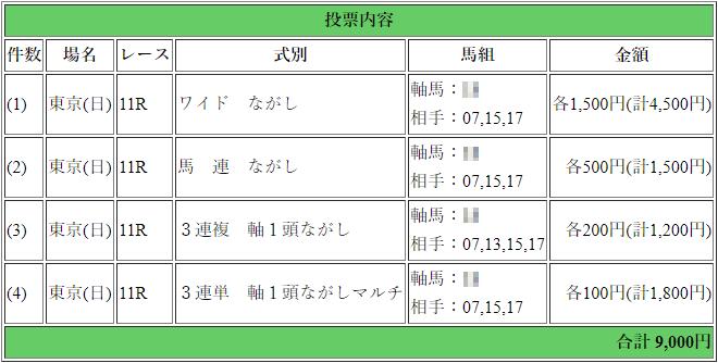f:id:yu-ichi211:20190505060330p:plain