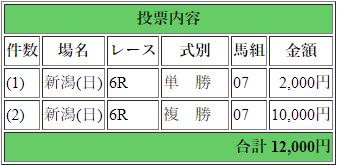 f:id:yu-ichi211:20190505061122p:plain