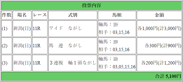 f:id:yu-ichi211:20190505061559p:plain