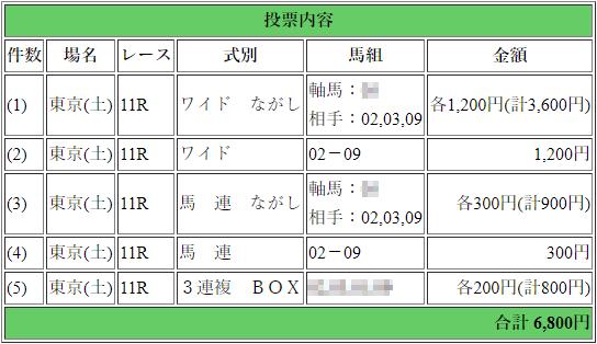 f:id:yu-ichi211:20190511043659p:plain