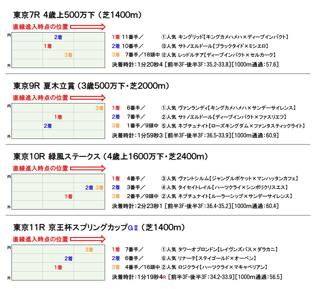 f:id:yu-ichi211:20190512062724p:plain