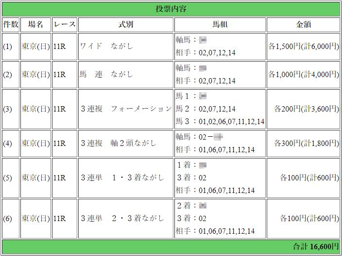 f:id:yu-ichi211:20190512063522p:plain