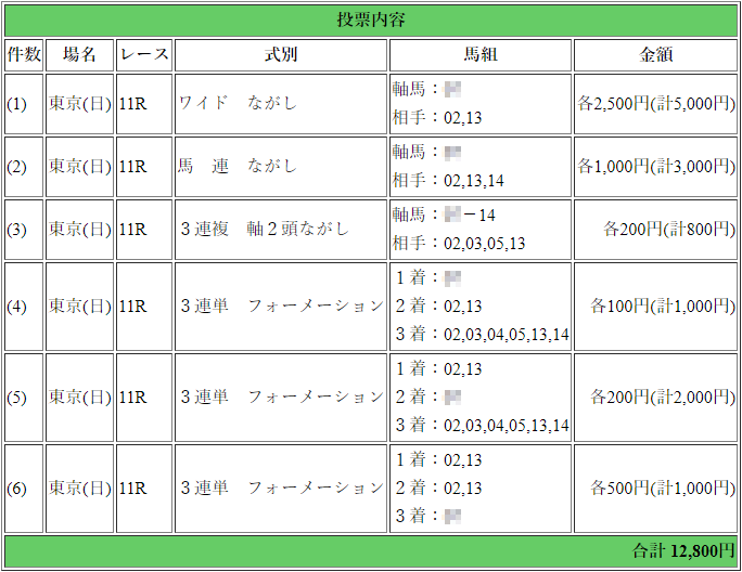 f:id:yu-ichi211:20190519061606p:plain