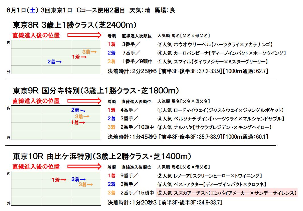 f:id:yu-ichi211:20190602040946p:plain