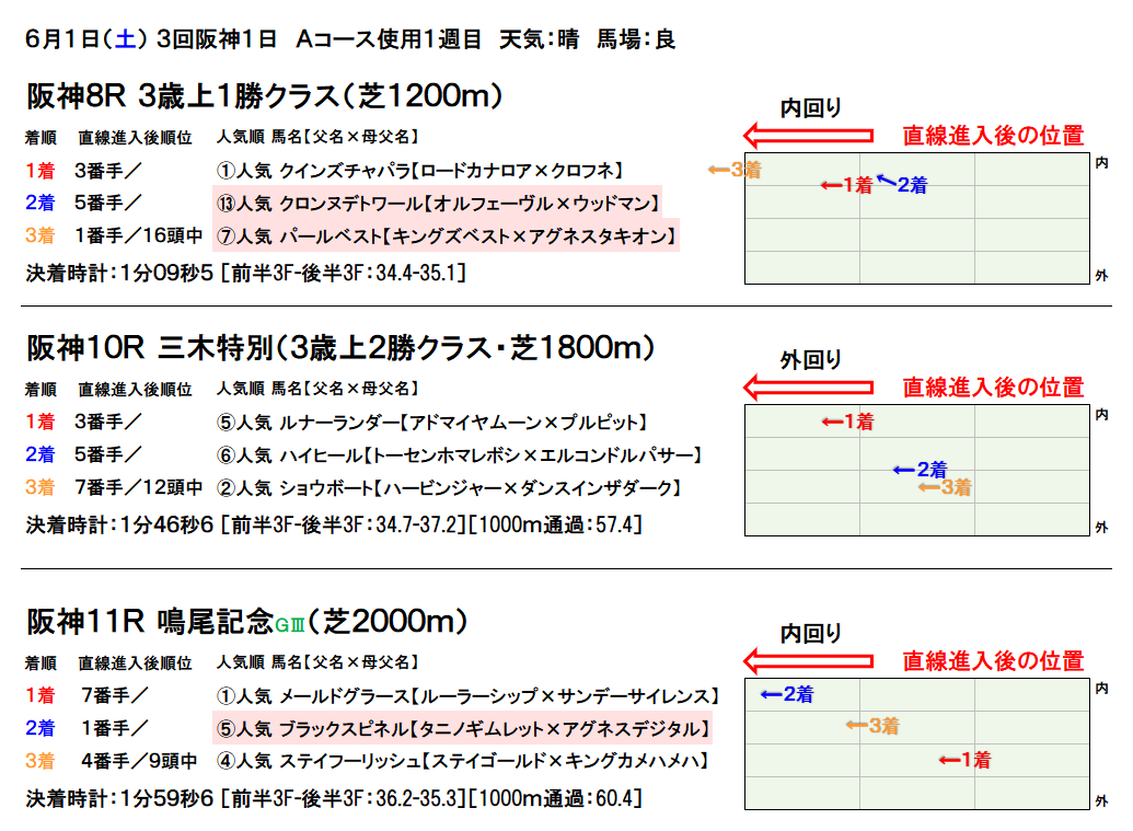 f:id:yu-ichi211:20190602041008p:plain