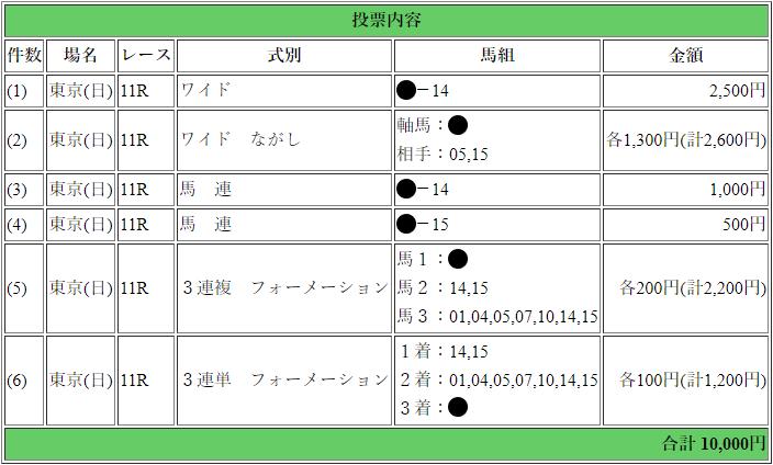 f:id:yu-ichi211:20190602041635p:plain