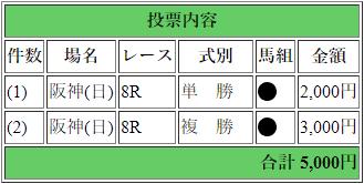 f:id:yu-ichi211:20190602042019p:plain