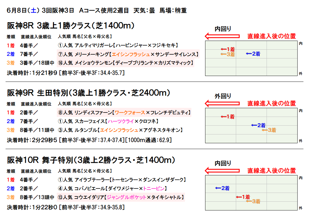 f:id:yu-ichi211:20190608230608p:plain