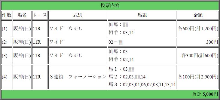 f:id:yu-ichi211:20190608231556p:plain