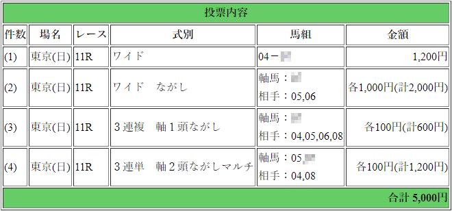 f:id:yu-ichi211:20190609044626p:plain
