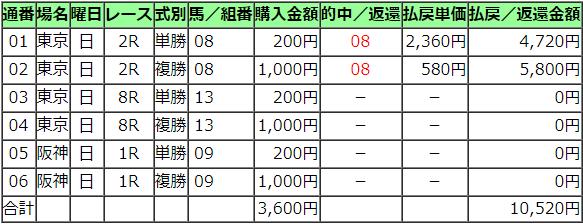 f:id:yu-ichi211:20190622004132p:plain