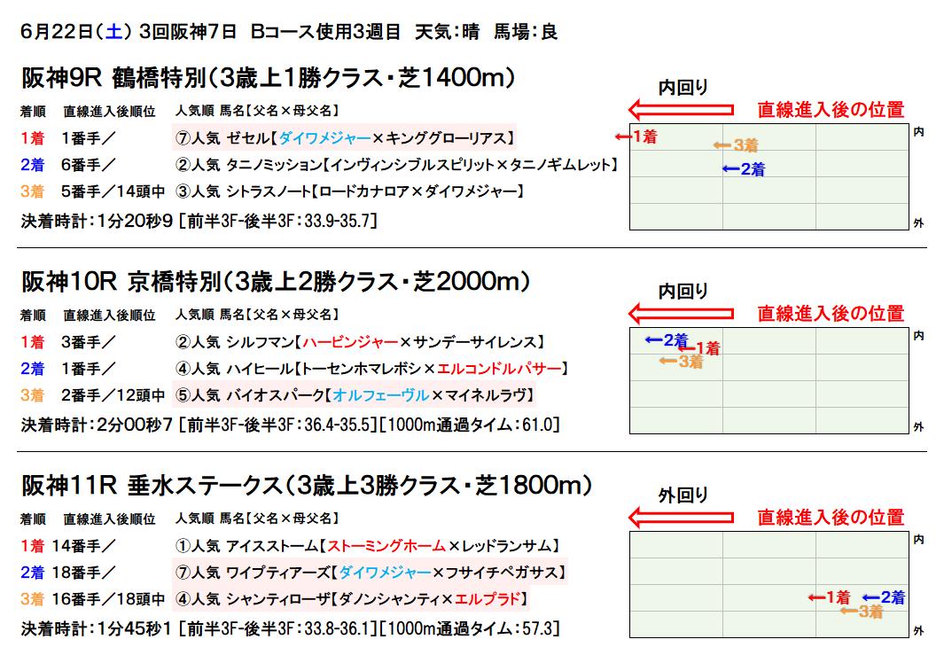 f:id:yu-ichi211:20190623023049p:plain