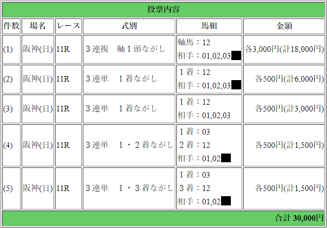 f:id:yu-ichi211:20190623023944p:plain