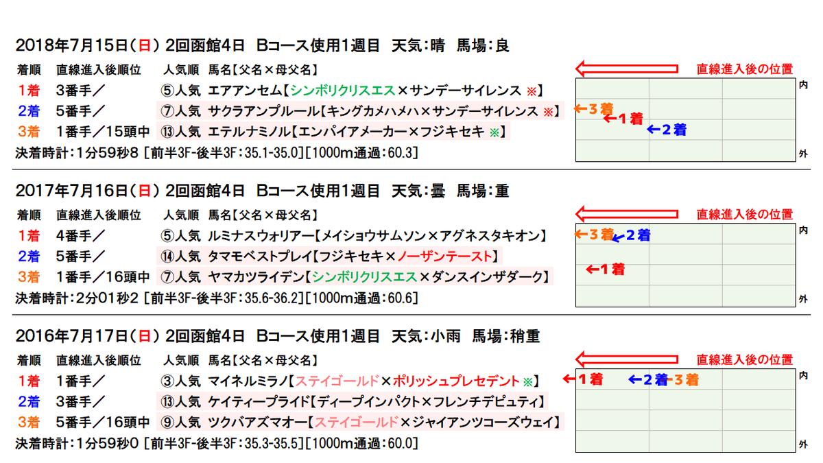 f:id:yu-ichi211:20190714053445p:plain