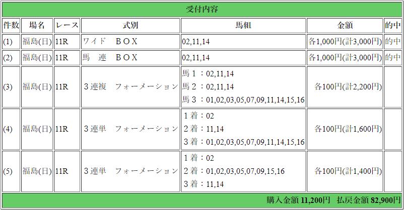 f:id:yu-ichi211:20190718181341p:plain